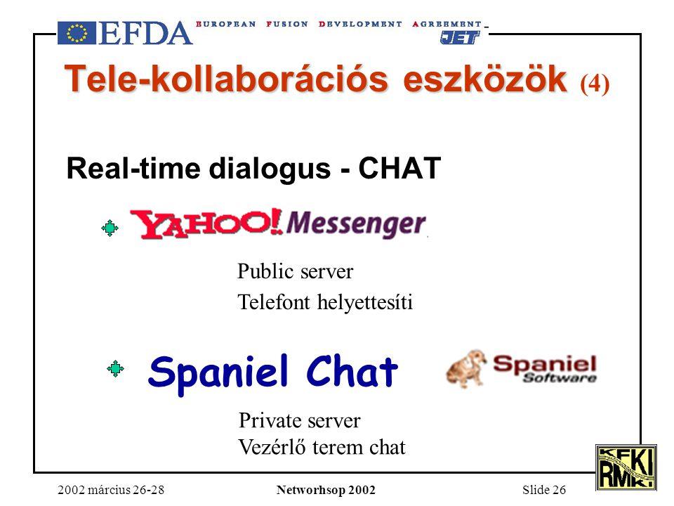 2002 március 26-28Networhsop 2002Slide 26 Tele-kollaborációs eszközök Tele-kollaborációs eszközök (4) Real-time dialogus - CHAT Public server Telefont helyettesíti Spaniel Chat Private server Vezérlő terem chat