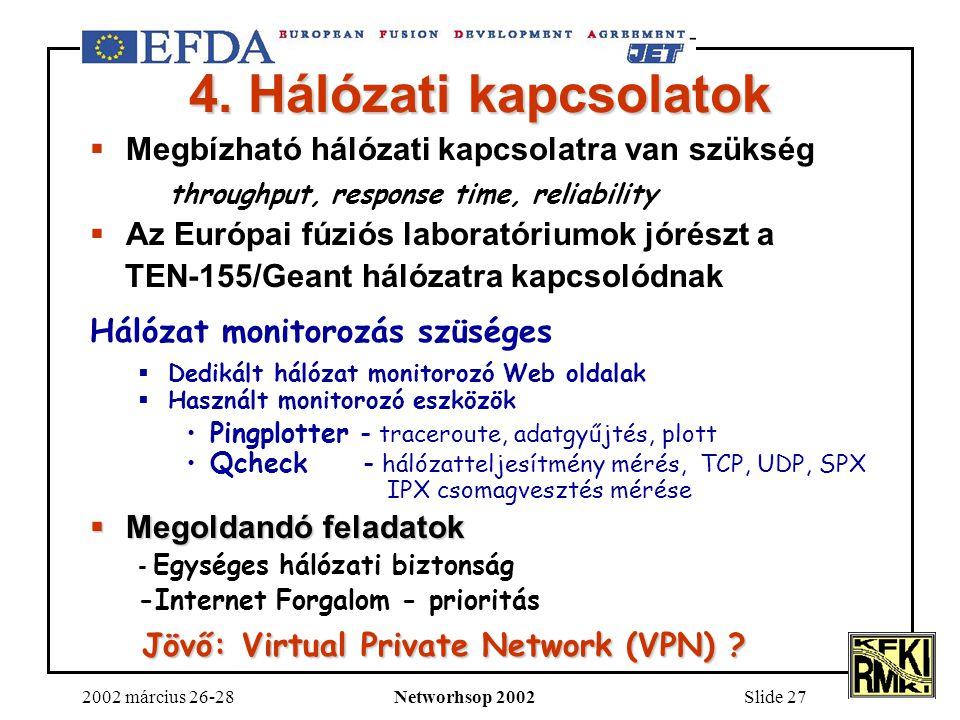 2002 március 26-28Networhsop 2002Slide 27 4.