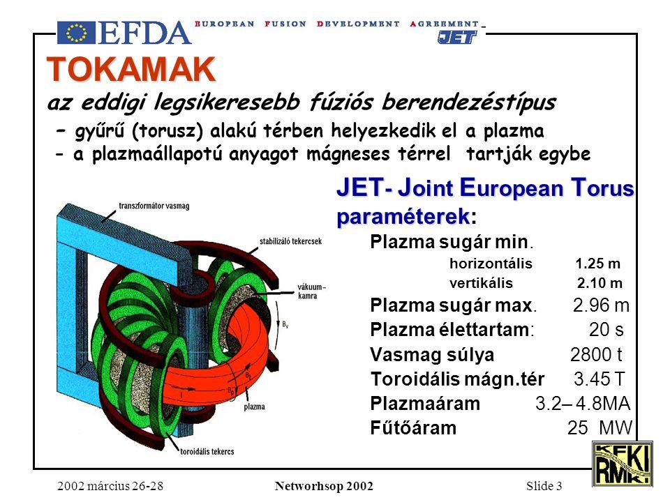 2002 március 26-28Networhsop 2002Slide 24 Tele-kollaborációs eszközök (3)  JTV – web browser/Java alapú image broadcast rendszer  Több VNC csatornát tud kiszolgálni: JET vezérlő terem megfigyelése, webcam, előadás fólia vetítése, JET - Televízió rendszer
