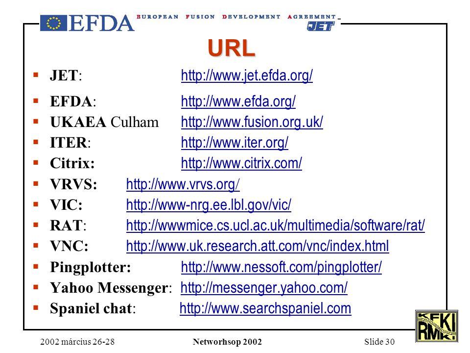 2002 március 26-28Networhsop 2002Slide 30 URL  JET: http://www.jet.efda.org/ http://www.jet.efda.org/  EFDA: http://www.efda.org/ http://www.efda.org/  UKAEA Culham http://www.fusion.org.