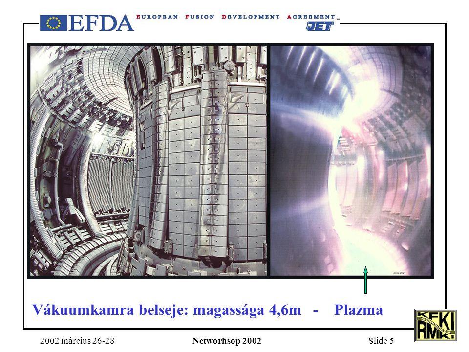 2002 március 26-28Networhsop 2002Slide 5 Vákuumkamra belseje: magassága 4,6m - Plazma