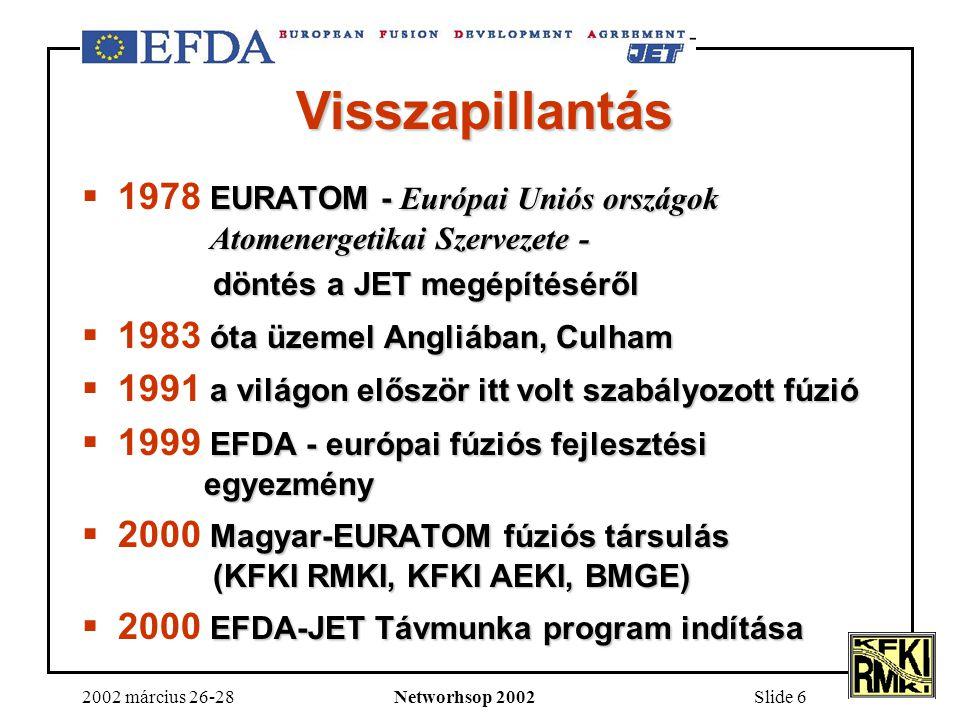 2002 március 26-28Networhsop 2002Slide 6 EURATOM - Európai Uniós országok Atomenergetikai Szervezete -  1978 EURATOM - Európai Uniós országok Atomenergetikai Szervezete - döntés a JET megépítéséről döntés a JET megépítéséről óta üzemel Angliában, Culham  1983 óta üzemel Angliában, Culham a világon először itt volt szabályozott fúzió  1991 a világon először itt volt szabályozott fúzió EFDA - európai fúziós fejlesztési egyezmény  1999 EFDA - európai fúziós fejlesztési egyezmény Magyar-EURATOM fúziós társulás (KFKI RMKI, KFKI AEKI, BMGE)  2000 Magyar-EURATOM fúziós társulás (KFKI RMKI, KFKI AEKI, BMGE) EFDA-JET Távmunka program indítása  2000 EFDA-JET Távmunka program indítása Visszapillantás