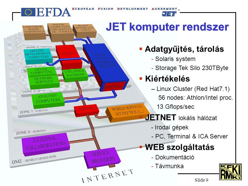 2002 március 26-28Networhsop 2002Slide 10 Távmunka program 5 fő területet foglal magába : 1.Remote Data Access - adatátvitel a web-n 2.Remote Computer Access – belépés a JET gépekbe 3.Telecommunication - desktop, vezérlő, szeminárium 4.Network Connectivity - hálózat monitorozás 5.Support and Documentation – tanácsadás, dokumentáció Nincs ready-to-use megoldás Munkamódszer Munkamódszer : Megvalósíthatósági tanulmány Specifikáció Eszköz beszerzés, bérlés Tanácsadás szervezése Központi adatbázis JET-nél folyó munkák a Culham operátorok támogatásával Alkalmi munkacsoportok célfeladatok megoldására