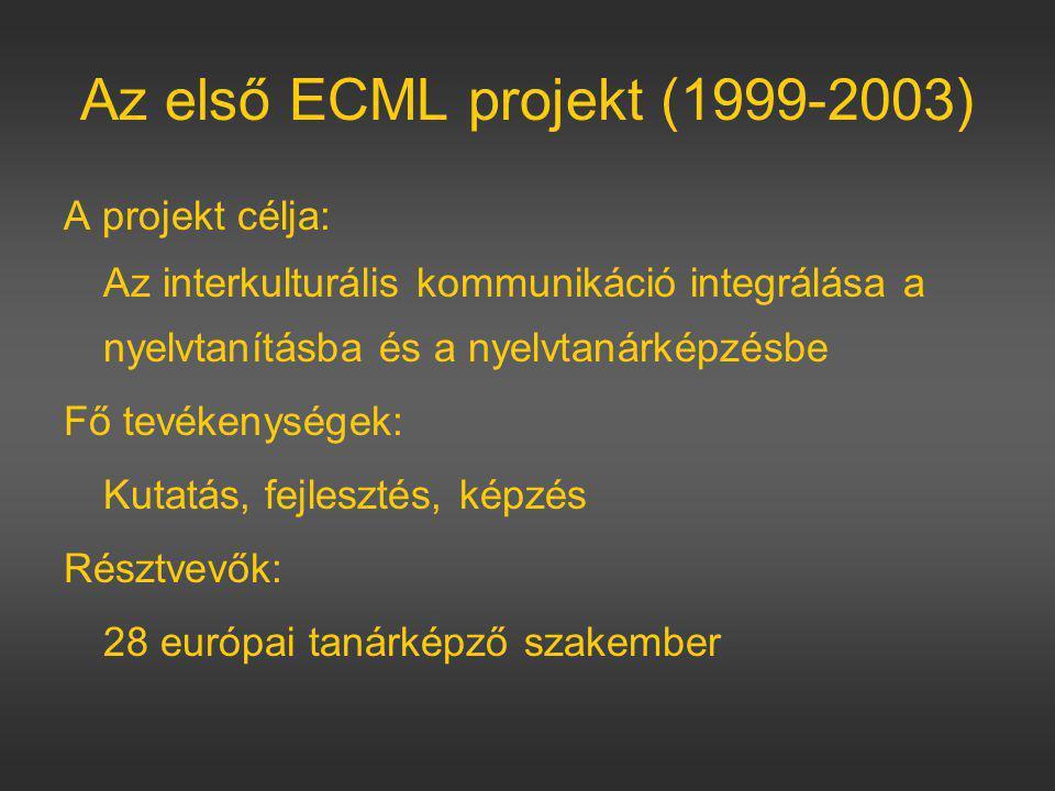 Az első ECML projekt (1999-2003) A projekt célja: Az interkulturális kommunikáció integrálása a nyelvtanításba és a nyelvtanárképzésbe Fő tevékenységek: Kutatás, fejlesztés, képzés Résztvevők: 28 európai tanárképző szakember