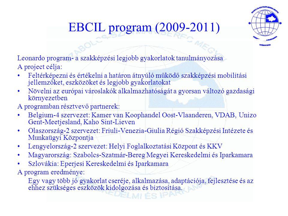 EBCIL program (2009-2011) Leonardo program- a szakképzési legjobb gyakorlatok tanulmányozása A project célja: Feltérképezni és értékelni a határon átnyúló működő szakképzési mobilitási jellemzőket, eszközöket és legjobb gyakorlatokat Növelni az európai városlakók alkalmazhatóságát a gyorsan változó gazdasági környezetben A programban résztvevő partnerek: Belgium-4 szervezet: Kamer van Koophandel Oost-Vlaanderen, VDAB, Unizo Gent-Meetjesland, Kaho Sint-Lieven Olaszország-2 szervezet: Friuli-Venezia-Giulia Régió Szakképzési Intézete és Munkaügyi Központja Lengyelország-2 szervezet: Helyi Foglalkoztatási Központ és KKV Magyarország: Szabolcs-Szatmár-Bereg Megyei Kereskedelmi és Iparkamara Szlovákia: Eperjesi Kereskedelmi és Iparkamara A program eredménye: Egy vagy több jó gyakorlat cseréje, alkalmazása, adaptációja, fejlesztése és az ehhez szükséges eszközök kidolgozása és biztosítása.