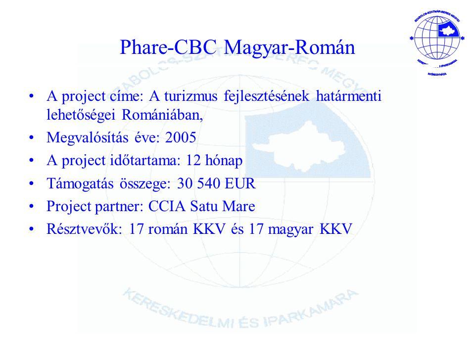 BEPTRA A project címe: Jó gyakorlatok–szakmai képzések KKV-k részére A megvalósítás éve: 2010-2011 A project időtartama: 12 hónap Támogatás összege : 49 340 EUR Project partner: Szatmárnémeti Kereskedelmi, Ipari és Agrárkamara Résztvevők : 50 román KKV és 50 magyar KKV
