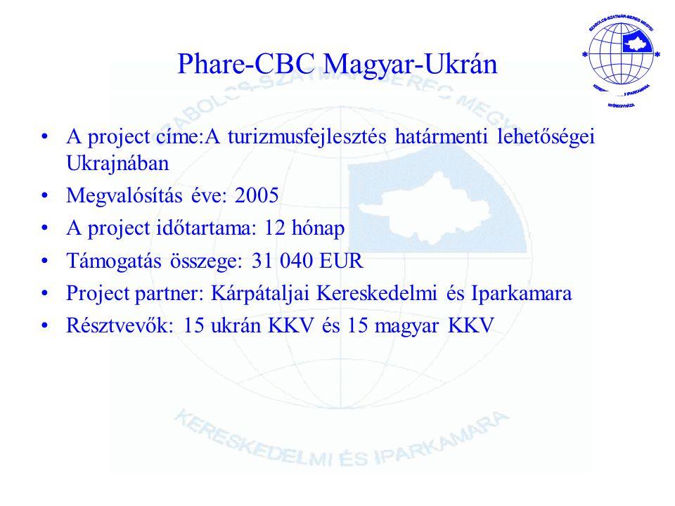 Phare-CBC Magyar-Ukrán A project címe:A turizmusfejlesztés határmenti lehetőségei Ukrajnában Megvalósítás éve: 2005 A project időtartama: 12 hónap Támogatás összege: 31 040 EUR Project partner: Kárpátaljai Kereskedelmi és Iparkamara Résztvevők: 15 ukrán KKV és 15 magyar KKV
