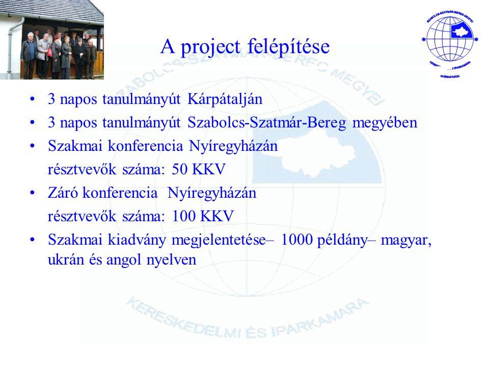 Interreg III.A HUROSCG A project címe: A magyar és román vállalkozások együttműködését és versenyképességét javító képzések A megvalósítás éve: 2005-2006.