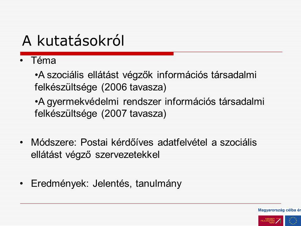Módszertan Mintavételi keret: Magyarország szociális ellátást végző (gyermekvédelmi feladatokat ellátó intézmények) szervezetei Elméleti minta elemszáma: 1000; 500 Kiválasztás módszere: véletlen Reprezentativitás: területi (régió; megye; településtípus; lakosságszám), ellátás típusa