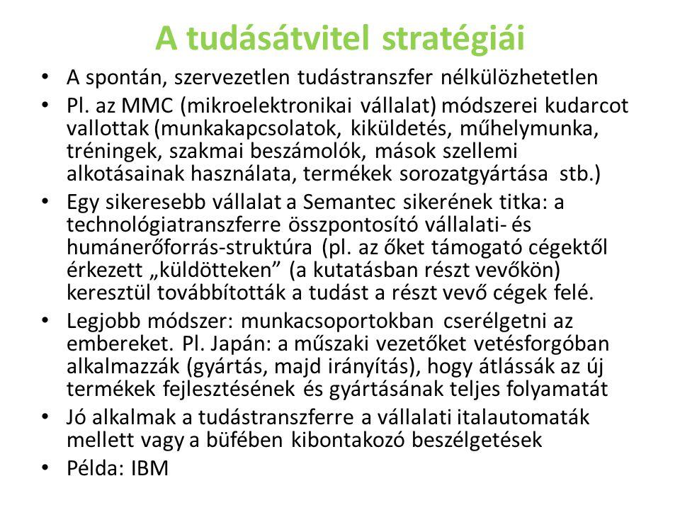 A tudásátvitel stratégiái A spontán, szervezetlen tudástranszfer nélkülözhetetlen Pl. az MMC (mikroelektronikai vállalat) módszerei kudarcot vallottak