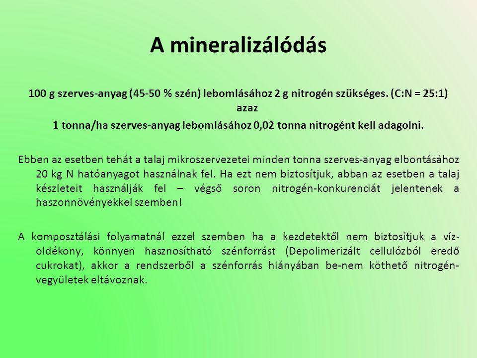 A mineralizálódás 100 g szerves-anyag (45-50 % szén) lebomlásához 2 g nitrogén szükséges. (C:N = 25:1) azaz 1 tonna/ha szerves-anyag lebomlásához 0,02