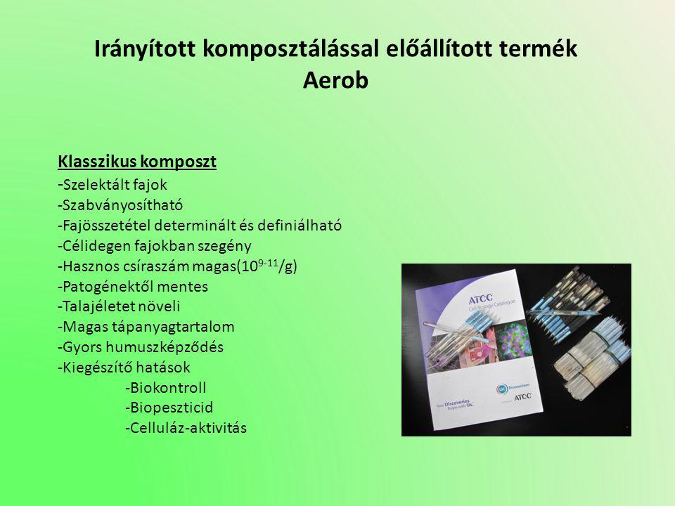 Irányított komposztálással előállított termék Aerob Klasszikus komposzt - Szelektált fajok -Szabványosítható -Fajösszetétel determinált és definiálhat