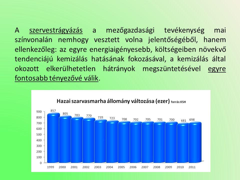 A szervestrágyázás a mezőgazdasági tevékenység mai színvonalán nemhogy vesztett volna jelentőségéből, hanem ellenkezőleg: az egyre energiaigényesebb,