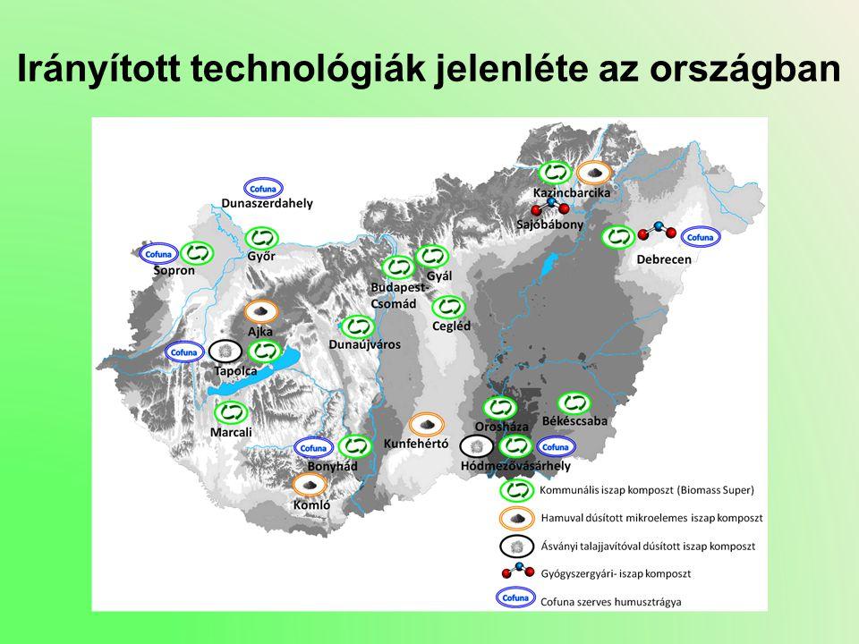 Irányított technológiák jelenléte az országban