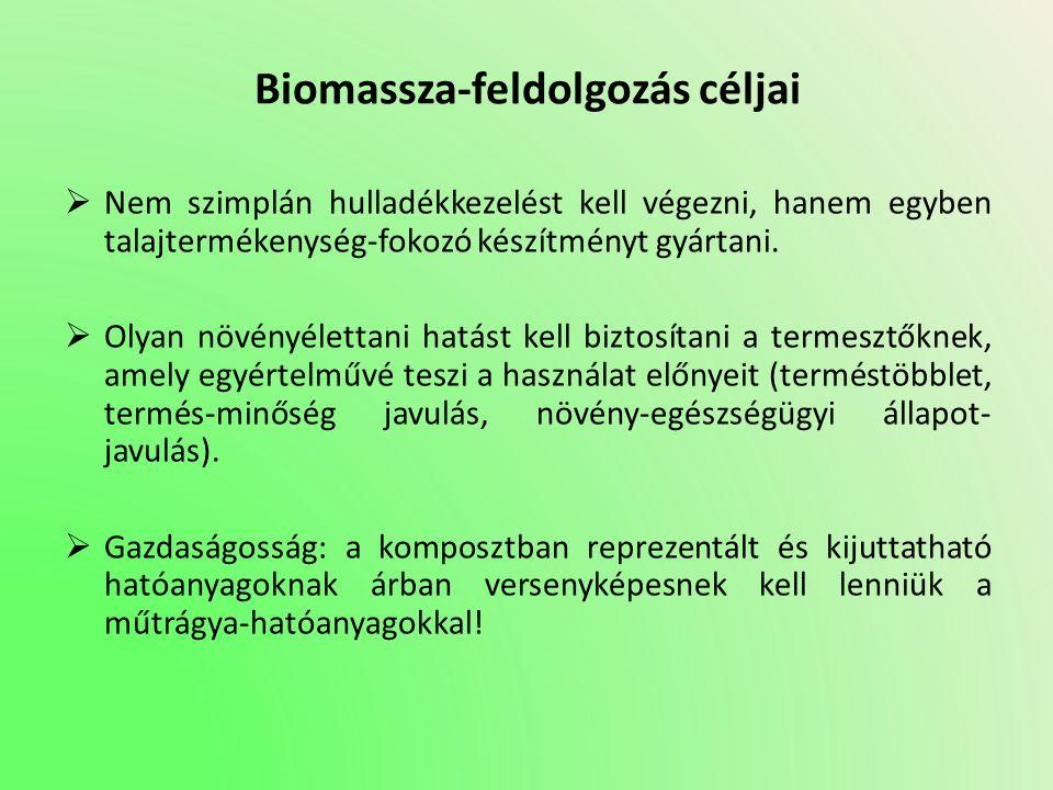 Biomassza-feldolgozás céljai  Nem szimplán hulladékkezelést kell végezni, hanem egyben talajtermékenység-fokozó készítményt gyártani.  Olyan növényé