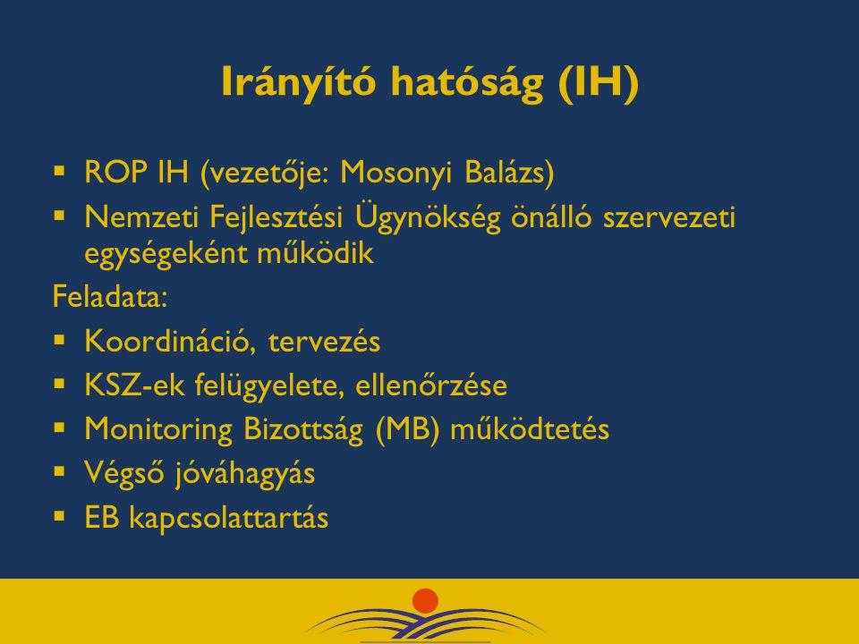 Irányító hatóság (IH)  ROP IH (vezetője: Mosonyi Balázs)  Nemzeti Fejlesztési Ügynökség önálló szervezeti egységeként működik Feladata:  Koordináció, tervezés  KSZ-ek felügyelete, ellenőrzése  Monitoring Bizottság (MB) működtetés  Végső jóváhagyás  EB kapcsolattartás