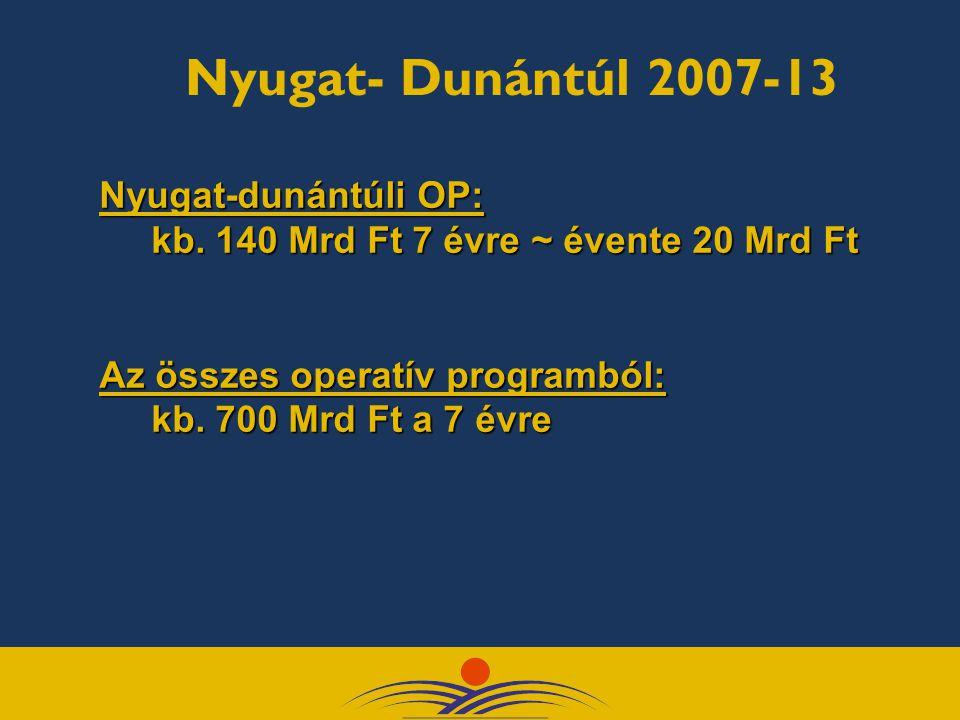 Nyugat- Dunántúl 2007-13 Nyugat-dunántúli OP: kb. 140 Mrd Ft 7 évre ~ évente 20 Mrd Ft kb.