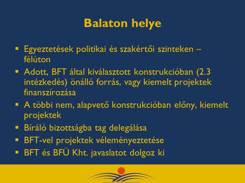 Balaton helye  Egyeztetések politikai és szakértői szinteken – félúton  Adott, BFT által kiválasztott konstrukcióban (2.3 intézkedés) önálló forrás, vagy kiemelt projektek finanszírozása  A többi nem, alapvető konstrukcióban előny, kiemelt projektek  Bíráló bizottságba tag delegálása  BFT-vel projektek véleményeztetése  BFT és BFÜ Kht.