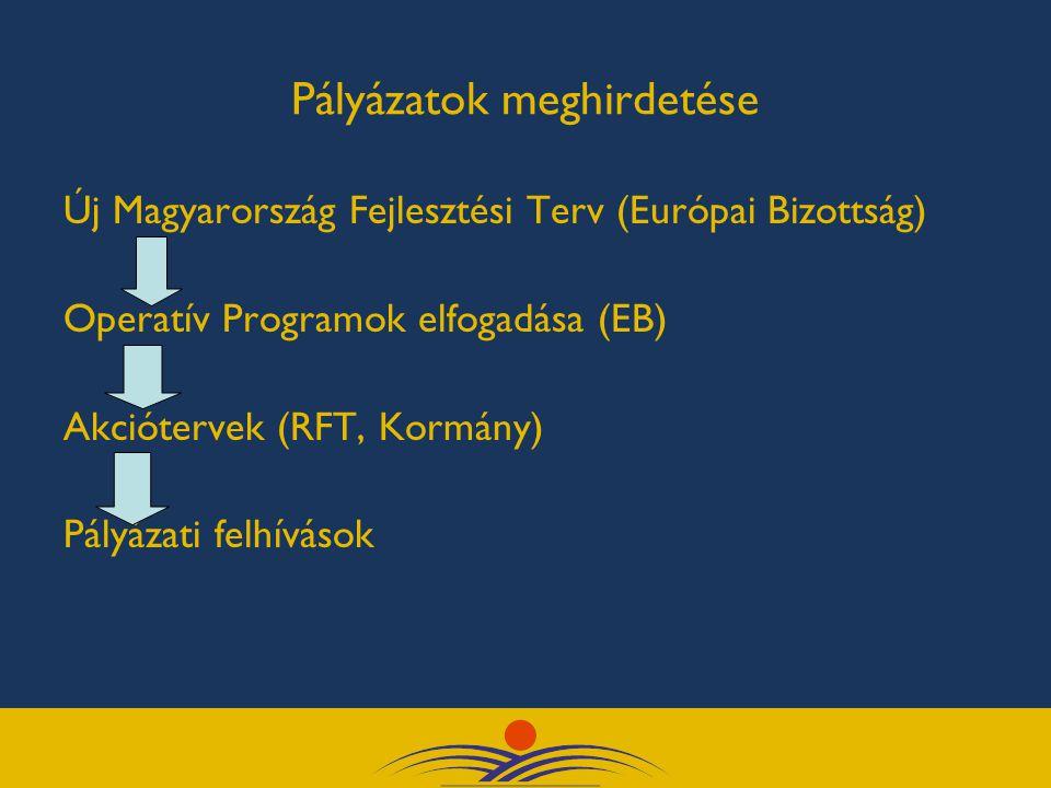 Pályázatok meghirdetése Új Magyarország Fejlesztési Terv (Európai Bizottság) Operatív Programok elfogadása (EB) Akciótervek (RFT, Kormány) Pályázati felhívások