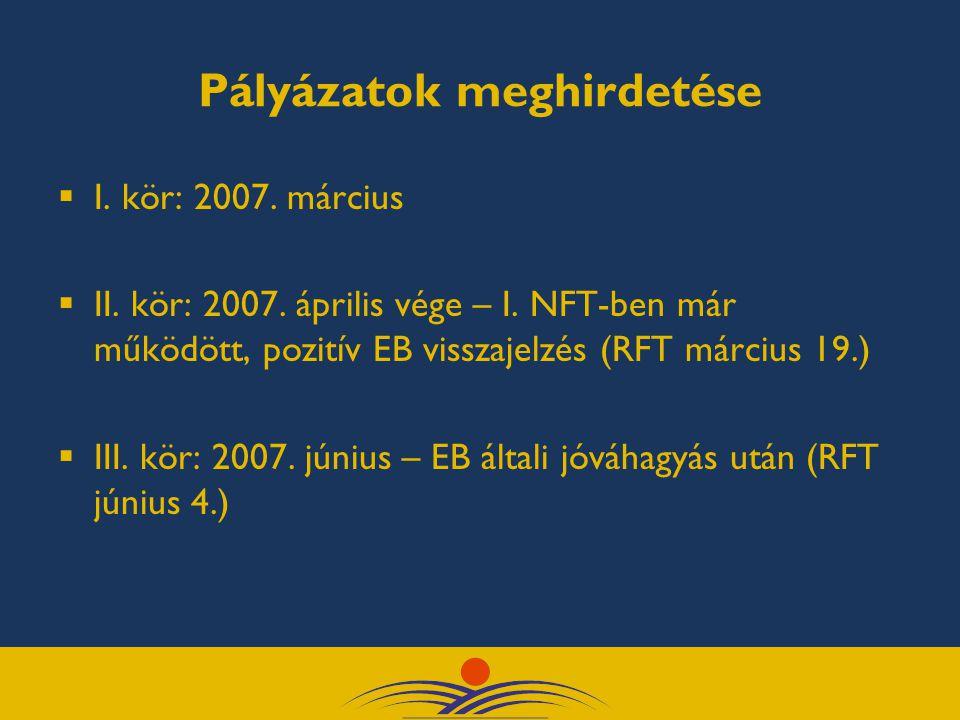 Pályázatok meghirdetése  I. kör: 2007. március  II.