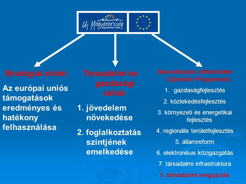 Stratégiai célok: Az európai uniós támogatások eredményes és hatékony felhasználása Társadalmi és gazdasági célok: 1.jövedelem növekedése 2.