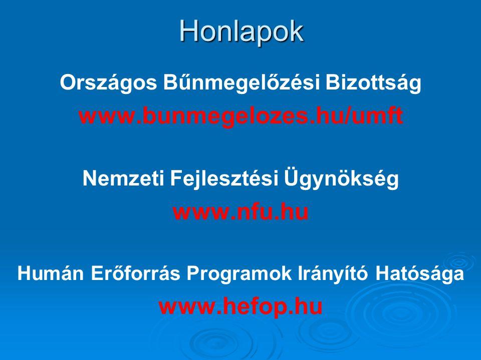 Honlapok Országos Bűnmegelőzési Bizottság www.bunmegelozes.hu/umft Nemzeti Fejlesztési Ügynökség www.nfu.hu Humán Erőforrás Programok Irányító Hatósága www.hefop.hu