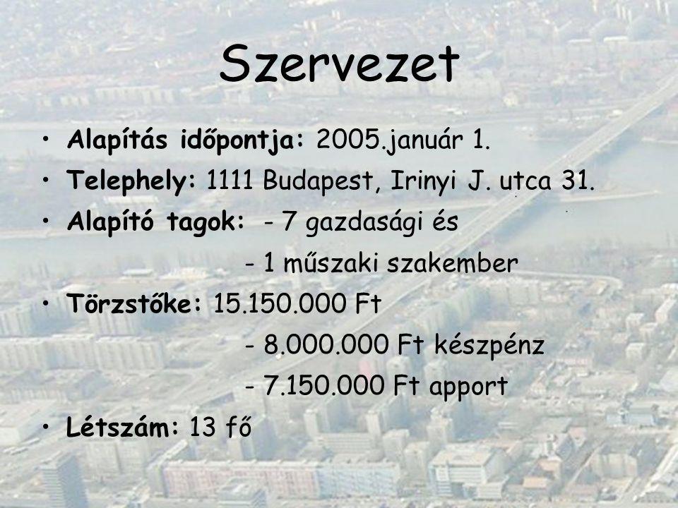 Szervezet Alapítás időpontja: 2005.január 1. Telephely: 1111 Budapest, Irinyi J. utca 31. Alapító tagok: - 7 gazdasági és - 1 műszaki szakember Törzst