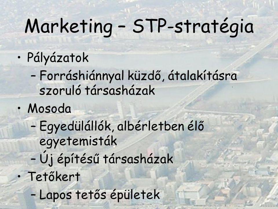 Marketing – STP-stratégia Pályázatok –Forráshiánnyal küzdő, átalakításra szoruló társasházak Mosoda –Egyedülállók, albérletben élő egyetemisták –Új építésű társasházak Tetőkert –Lapos tetős épületek