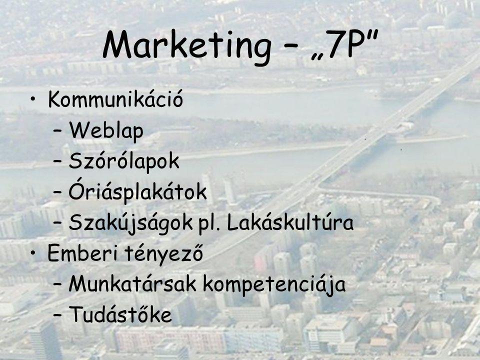 """Marketing – """"7P"""" Kommunikáció –Weblap –Szórólapok –Óriásplakátok –Szakújságok pl. Lakáskultúra Emberi tényező –Munkatársak kompetenciája –Tudástőke"""