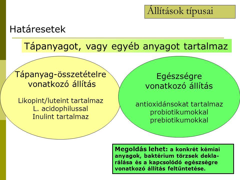 Határesetek Állítások típusai Tápanyag-összetételre vonatkozó állítás Likopint/luteint tartalmaz L. acidophilussal Inulint tartalmaz Egészségre vonatk