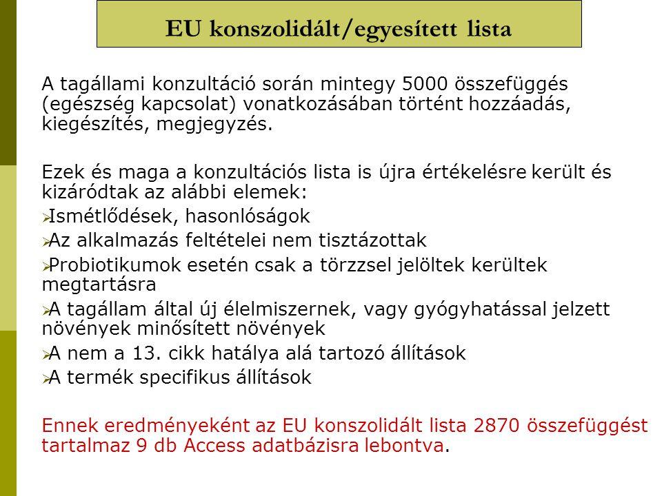 EU konszolidált/egyesített lista A tagállami konzultáció során mintegy 5000 összefüggés (egészség kapcsolat) vonatkozásában történt hozzáadás, kiegész