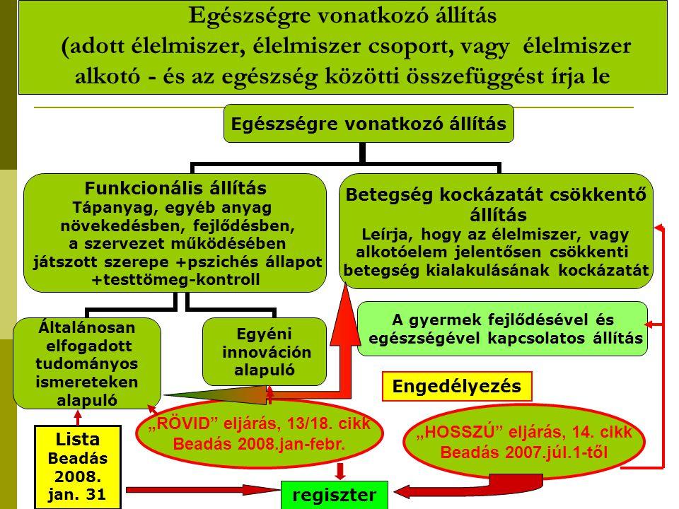 Egészségre vonatkozó állítás (adott élelmiszer, élelmiszer csoport, vagy élelmiszer alkotó - és az egészség közötti összefüggést írja le A gyermek fej