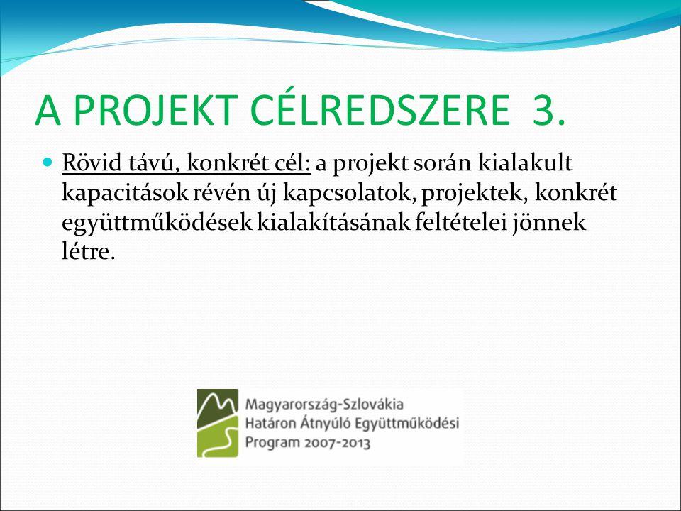 A projekt költségvetése 122 714 EURO a projekt összes költségvetése ATÖSZ 46 679,77 EURO SZEPSI 43 274,31 EURO KANYAPTA 16 486,46 EURO BÓDVAVÖLGYE 16 273,51 EURO