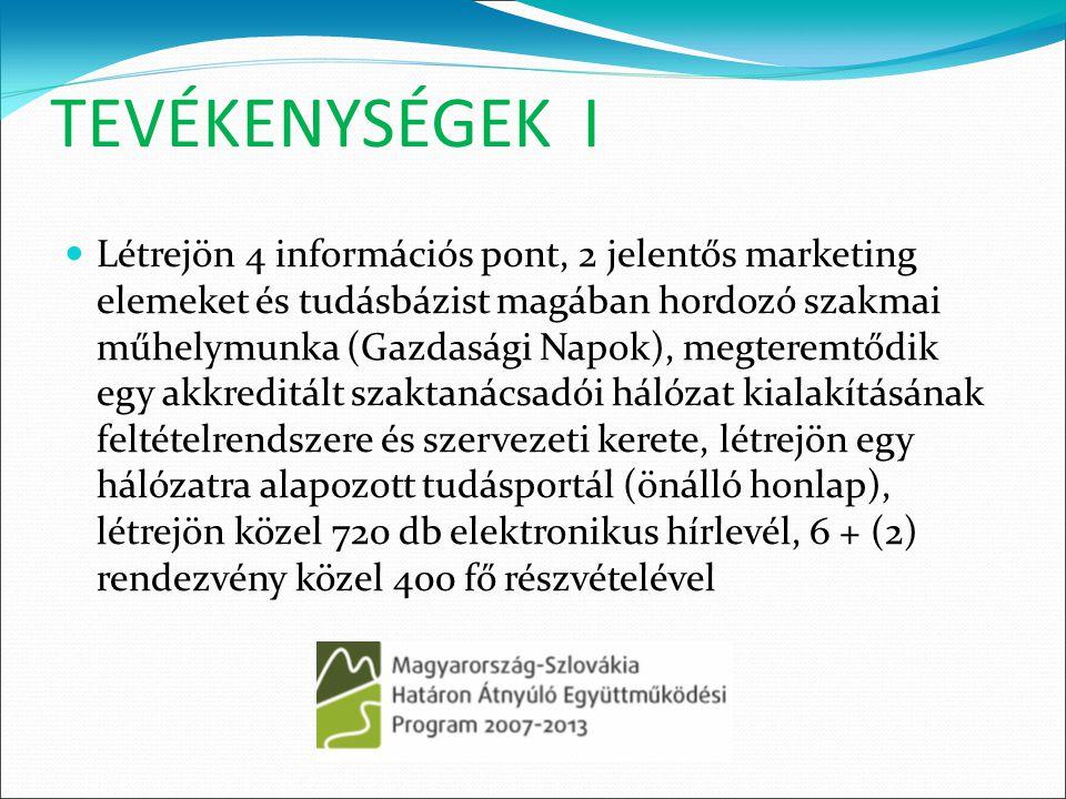 TEVÉKENYSÉGEK I Létrejön 4 információs pont, 2 jelentős marketing elemeket és tudásbázist magában hordozó szakmai műhelymunka (Gazdasági Napok), megteremtődik egy akkreditált szaktanácsadói hálózat kialakításának feltételrendszere és szervezeti kerete, létrejön egy hálózatra alapozott tudásportál (önálló honlap), létrejön közel 720 db elektronikus hírlevél, 6 + (2) rendezvény közel 400 fő részvételével