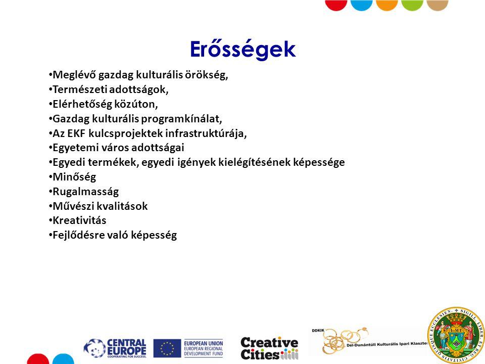 Put your logo here Erősségek Meglévő gazdag kulturális örökség, Természeti adottságok, Elérhetőség közúton, Gazdag kulturális programkínálat, Az EKF kulcsprojektek infrastruktúrája, Egyetemi város adottságai Egyedi termékek, egyedi igények kielégítésének képessége Minőség Rugalmasság Művészi kvalitások Kreativitás Fejlődésre való képesség