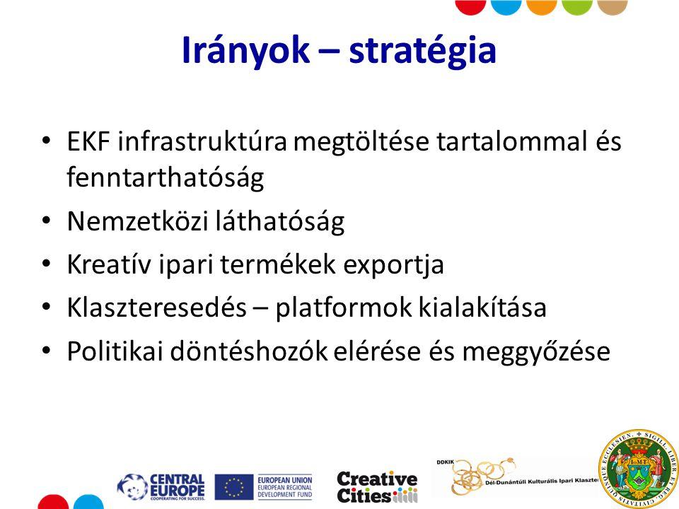 Put your logo here Irányok – stratégia EKF infrastruktúra megtöltése tartalommal és fenntarthatóság Nemzetközi láthatóság Kreatív ipari termékek exportja Klaszteresedés – platformok kialakítása Politikai döntéshozók elérése és meggyőzése
