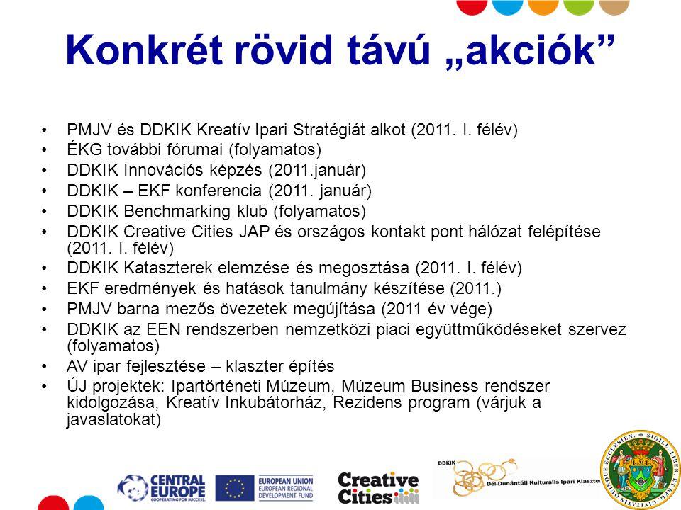 """Put your logo here Konkrét rövid távú """"akciók PMJV és DDKIK Kreatív Ipari Stratégiát alkot (2011."""