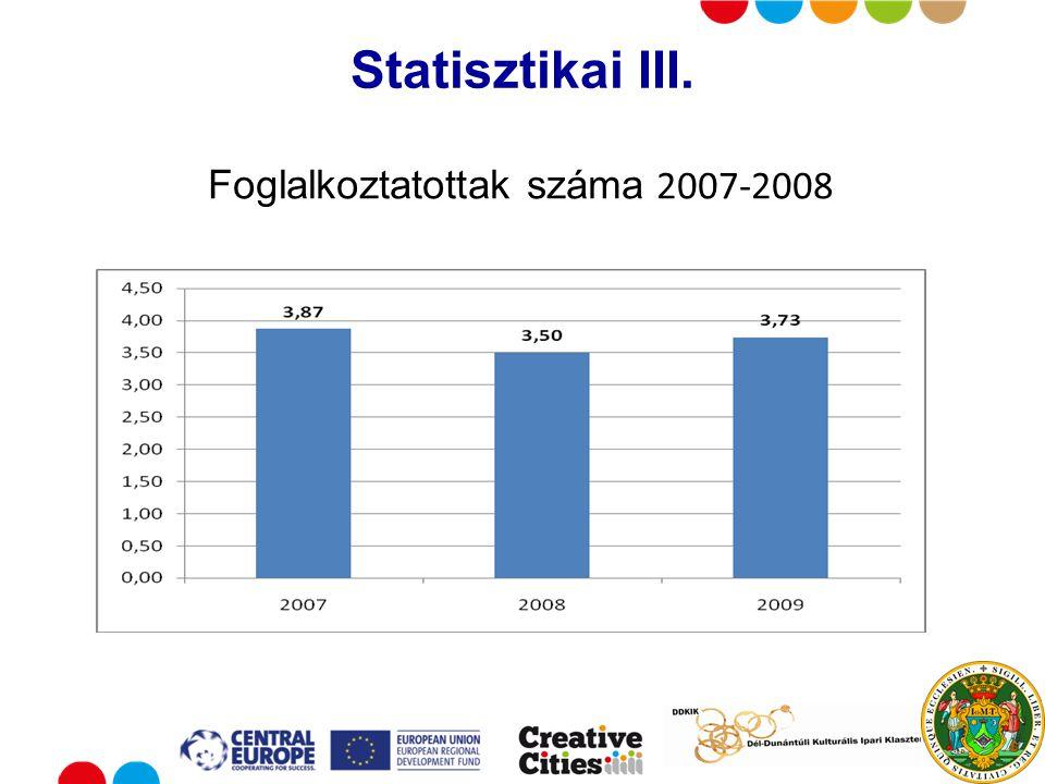 Put your logo here Statisztikai III. Foglalkoztatottak száma 2007-2008