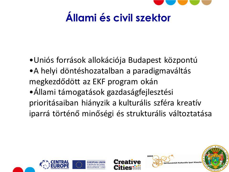 Put your logo here Állami és civil szektor Uniós források allokációja Budapest központú A helyi döntéshozatalban a paradigmaváltás megkezdődött az EKF program okán Állami támogatások gazdaságfejlesztési prioritásaiban hiányzik a kulturális szféra kreatív iparrá történő minőségi és strukturális változtatása