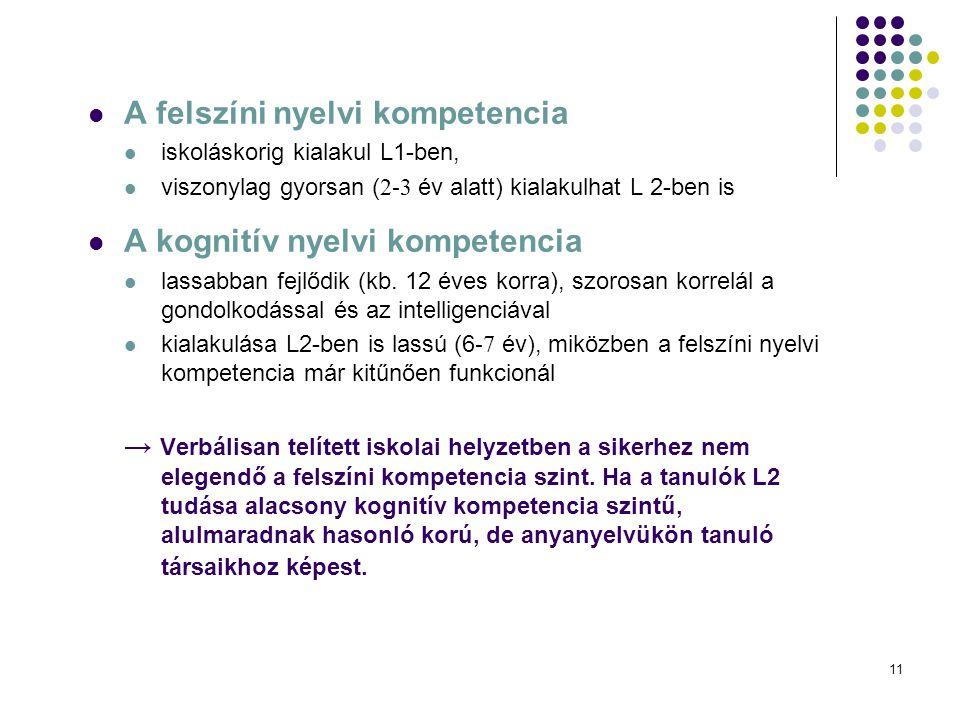 11 A felszíni nyelvi kompetencia iskoláskorig kialakul L1-ben, viszonylag gyorsan ( 2-3 év alatt) kialakulhat L 2-ben is A kognitív nyelvi kompetencia
