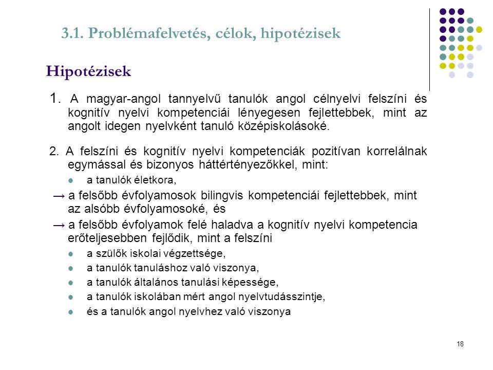 18 1. A magyar-angol tannyelvű tanulók angol célnyelvi felszíni és kognitív nyelvi kompetenciái lényegesen fejlettebbek, mint az angolt idegen nyelvké