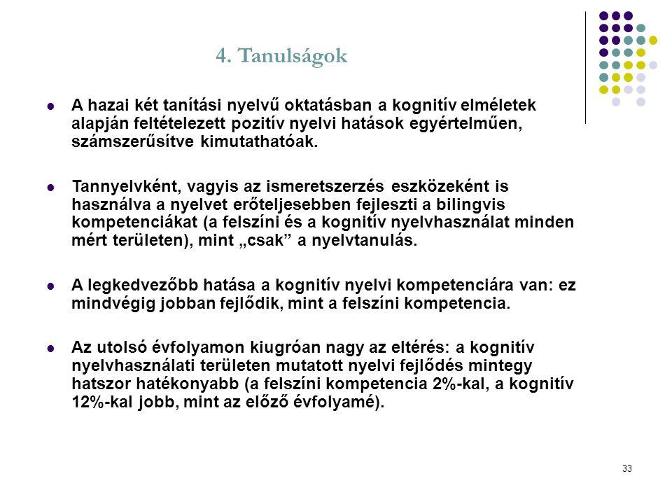33 4. Tanulságok A hazai két tanítási nyelvű oktatásban a kognitív elméletek alapján feltételezett pozitív nyelvi hatások egyértelműen, számszerűsítve