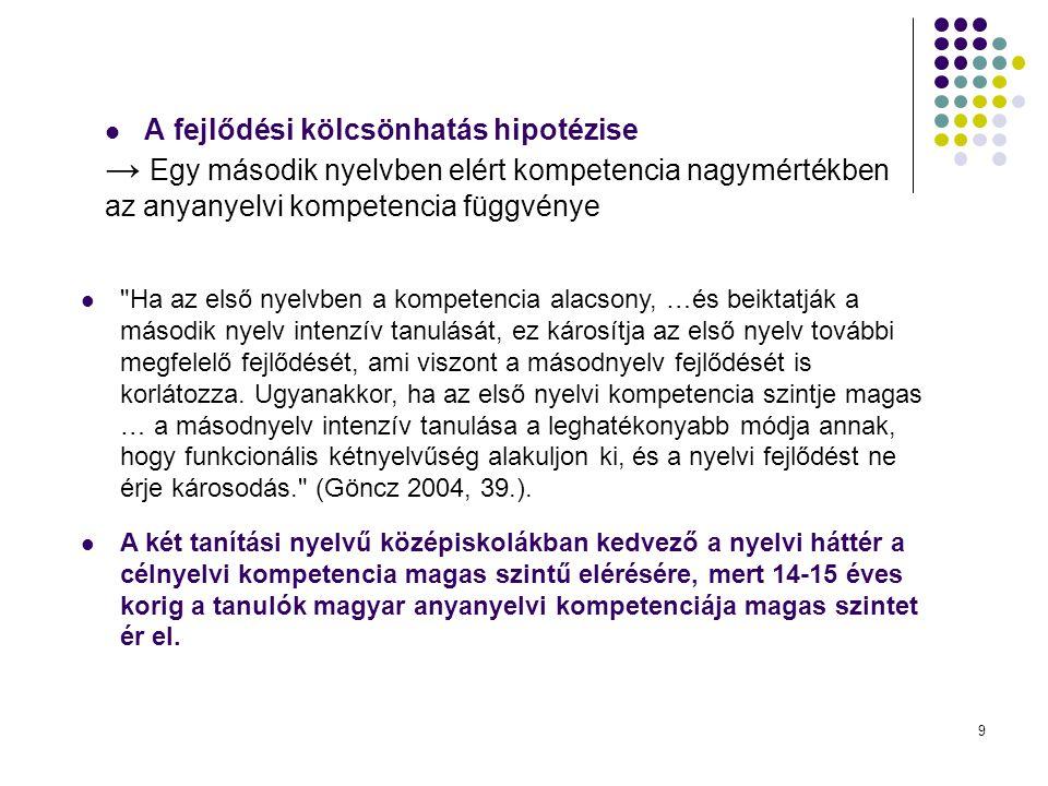 9 A fejlődési kölcsönhatás hipotézise → Egy második nyelvben elért kompetencia nagymértékben az anyanyelvi kompetencia függvénye