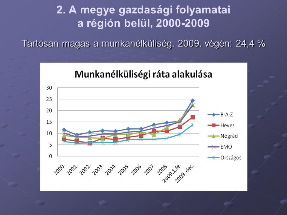 Tartósan magas a munkanélküliség. 2009. végén: 24,4 % 2.
