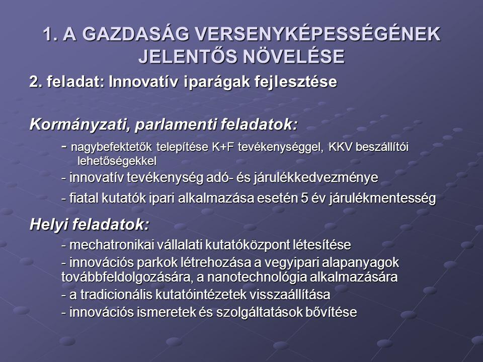 1. A GAZDASÁG VERSENYKÉPESSÉGÉNEK JELENTŐS NÖVELÉSE 2.