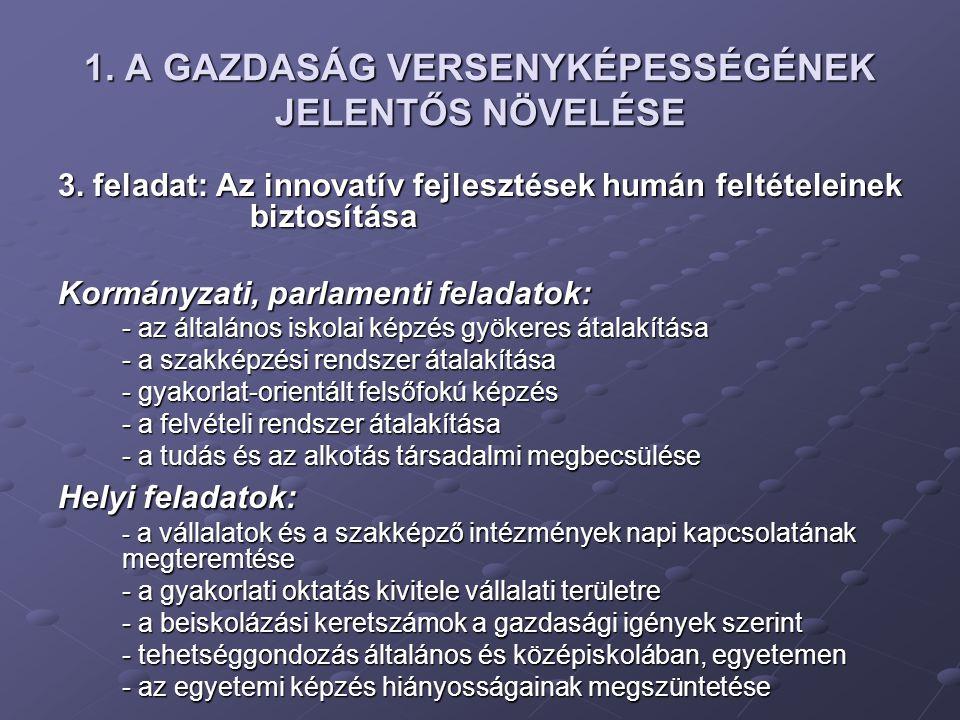 1. A GAZDASÁG VERSENYKÉPESSÉGÉNEK JELENTŐS NÖVELÉSE 3.