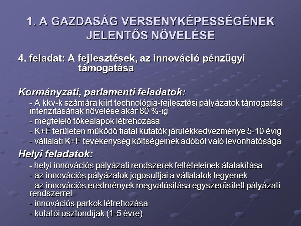 1. A GAZDASÁG VERSENYKÉPESSÉGÉNEK JELENTŐS NÖVELÉSE 4.
