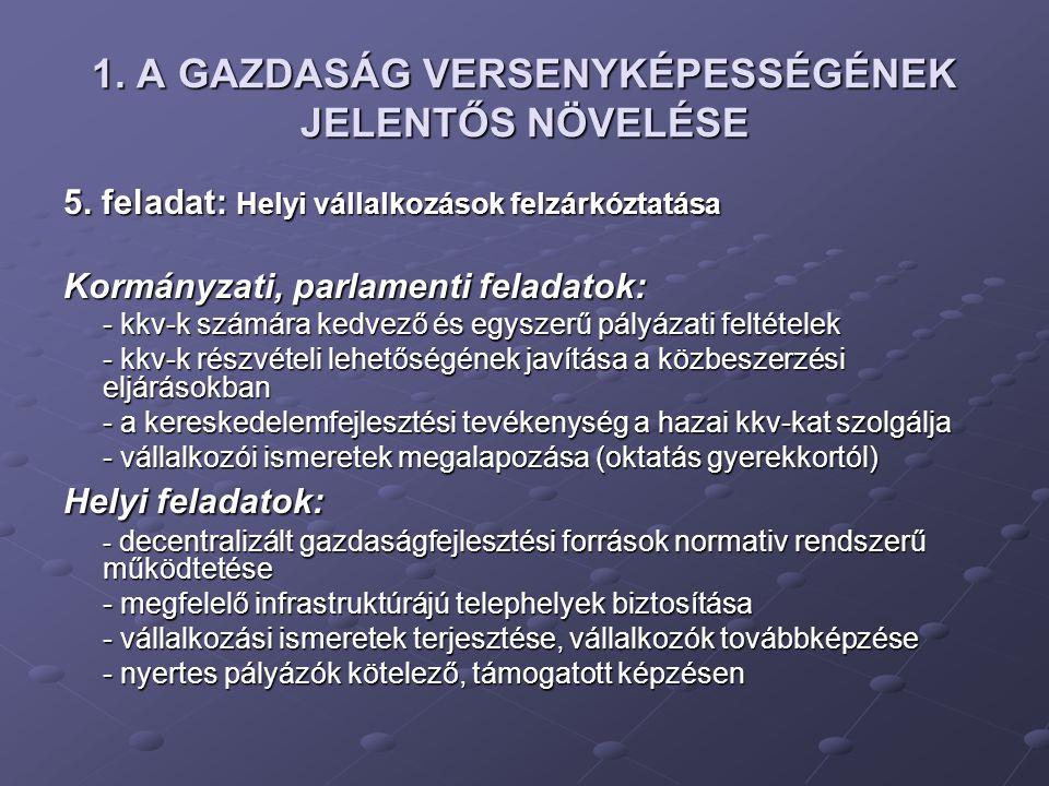 1. A GAZDASÁG VERSENYKÉPESSÉGÉNEK JELENTŐS NÖVELÉSE 5.
