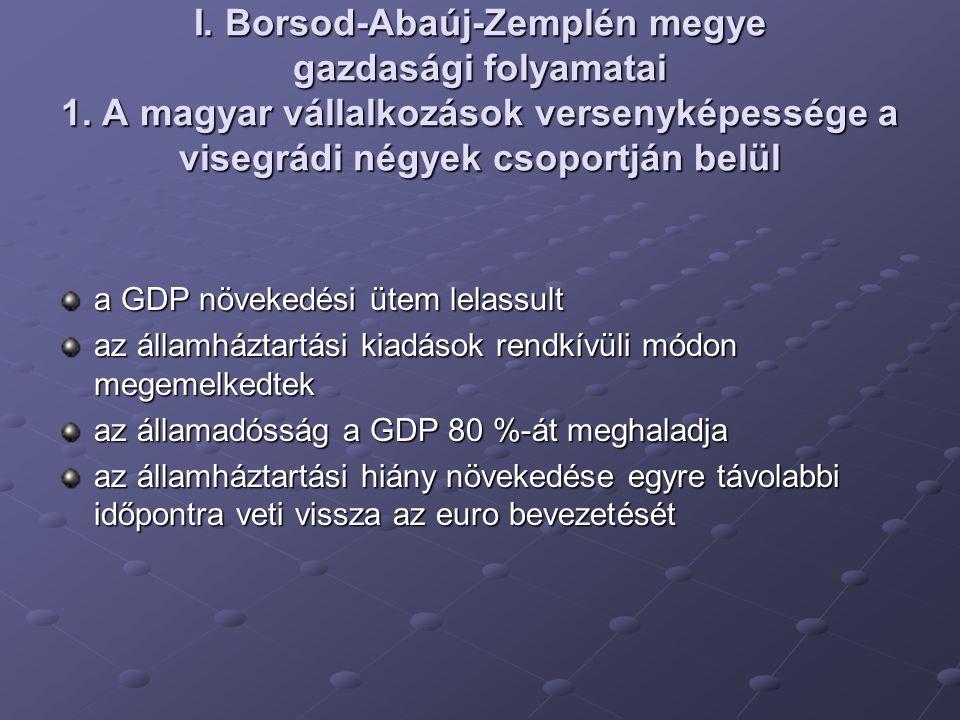 I. Borsod-Abaúj-Zemplén megye gazdasági folyamatai 1.