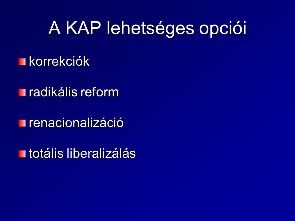 A KAP lehetséges opciói korrekciók radikális reform renacionalizáció totális liberalizálás